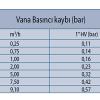 hv-serisi-vana-basinci-kaybi