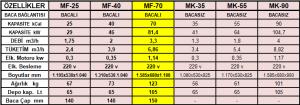 makrofer-mf-70