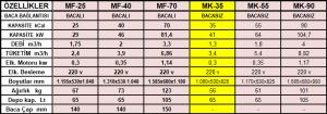 makrofer-mk-35