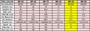 makrofer-mk-55
